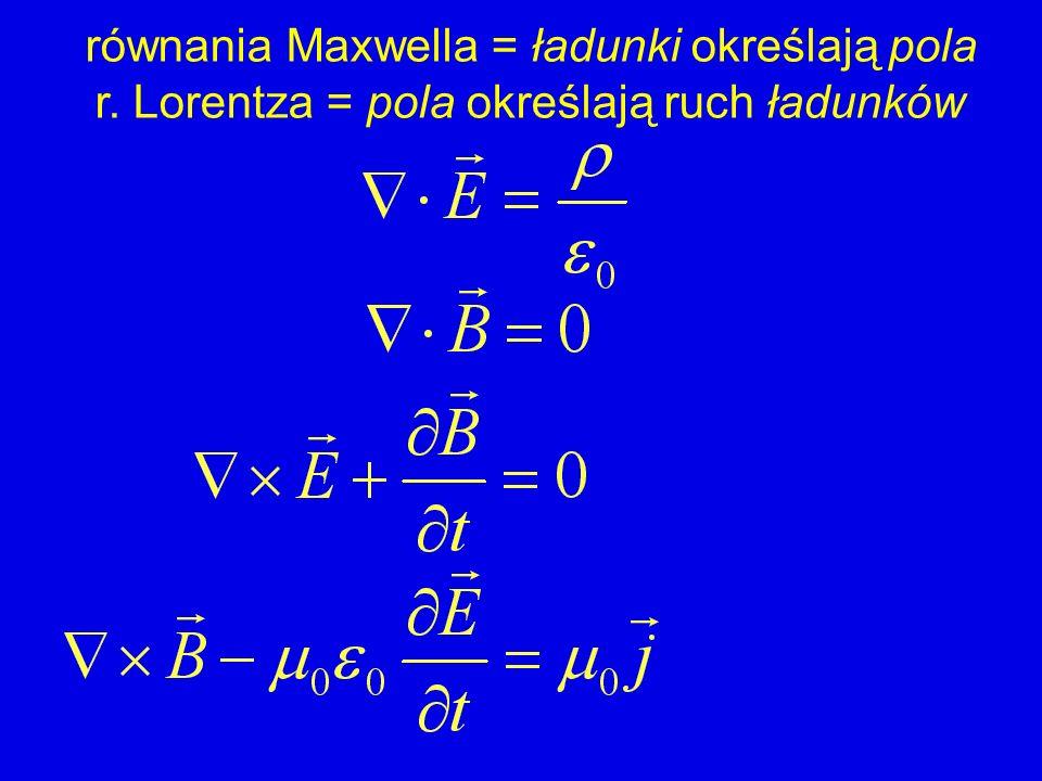 równania Maxwella = ładunki określają pola