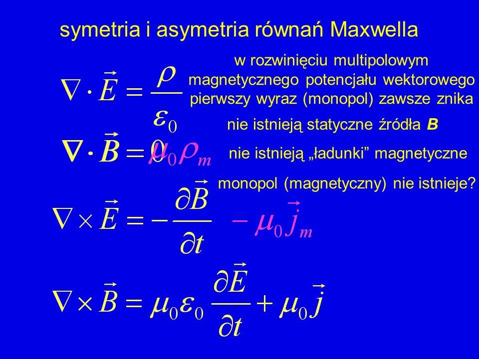 symetria i asymetria równań Maxwella