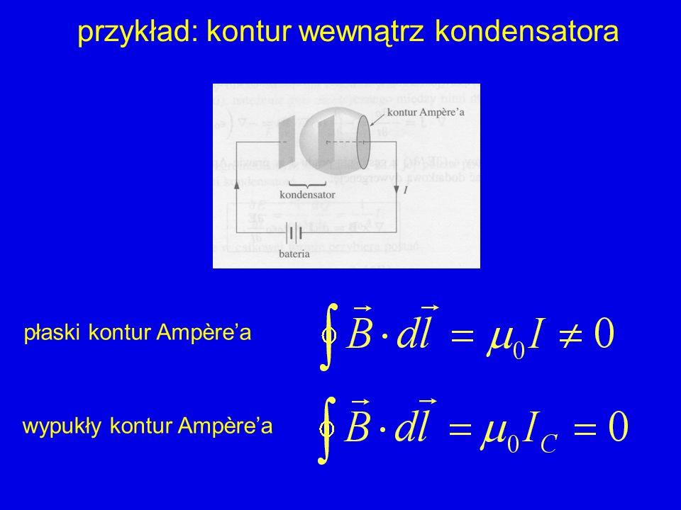 przykład: kontur wewnątrz kondensatora