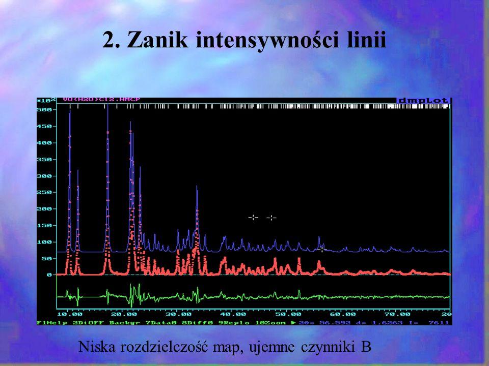 2. Zanik intensywności linii