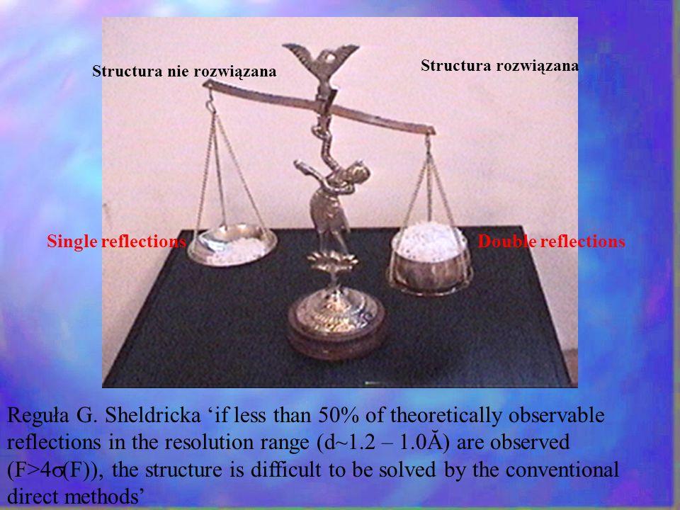 Structura rozwiązana Structura nie rozwiązana. Single reflections. Double reflections.