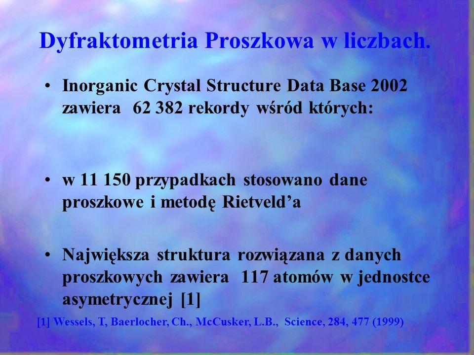 Dyfraktometria Proszkowa w liczbach.