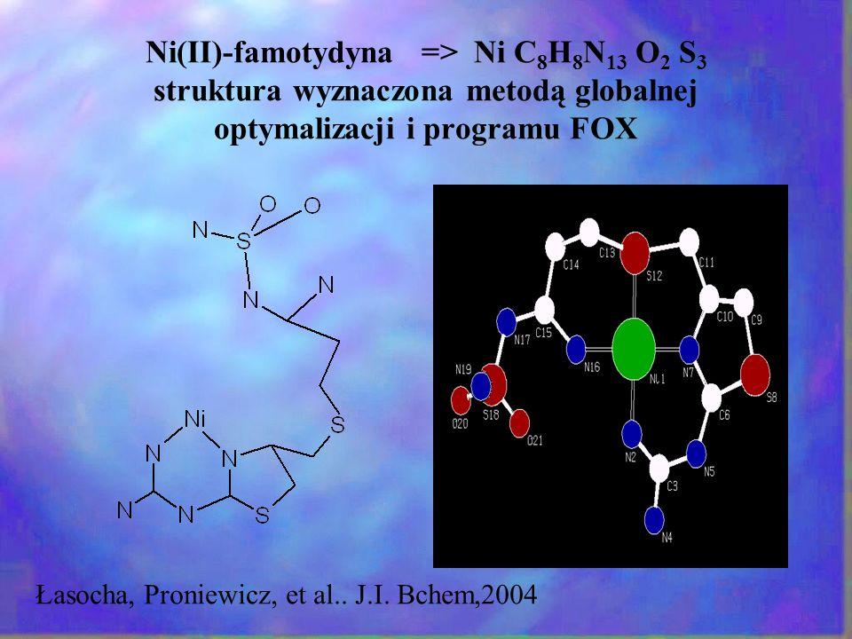 Ni(II)-famotydyna => Ni C8H8N13 O2 S3 struktura wyznaczona metodą globalnej optymalizacji i programu FOX