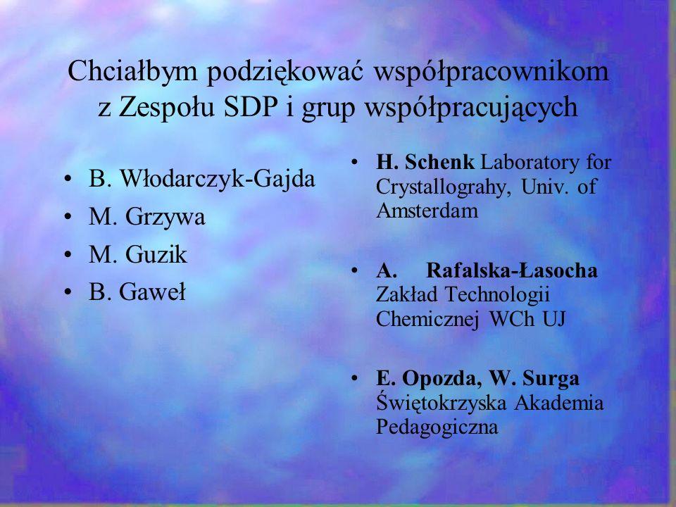 Chciałbym podziękować współpracownikom z Zespołu SDP i grup współpracujących
