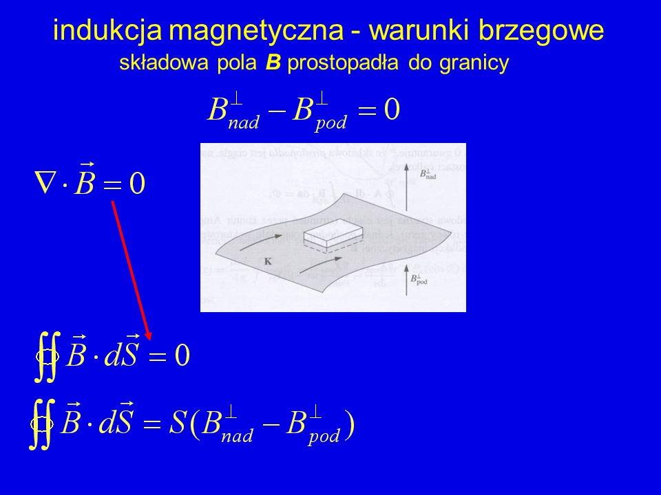 indukcja magnetyczna - warunki brzegowe