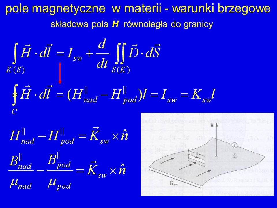 pole magnetyczne w materii - warunki brzegowe