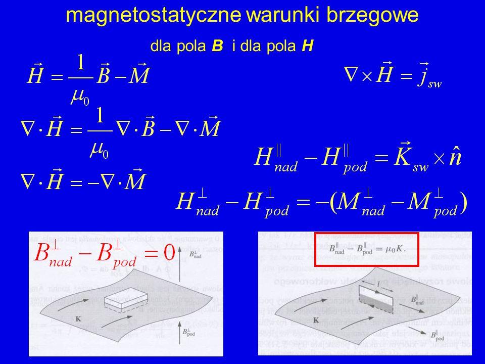 magnetostatyczne warunki brzegowe