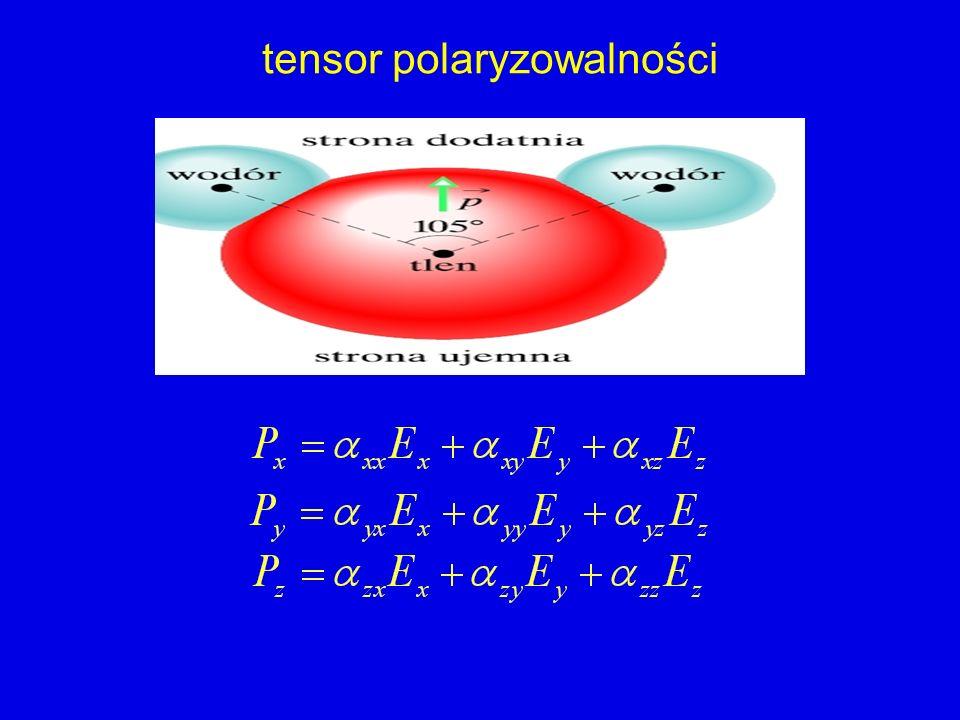 tensor polaryzowalności