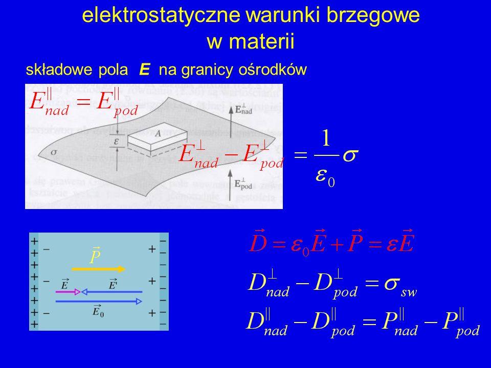 elektrostatyczne warunki brzegowe w materii
