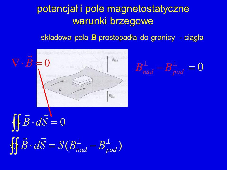 potencjał i pole magnetostatyczne warunki brzegowe