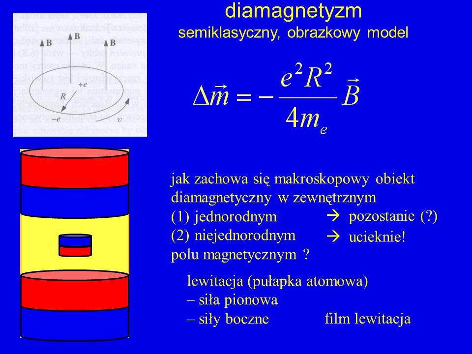 semiklasyczny, obrazkowy model