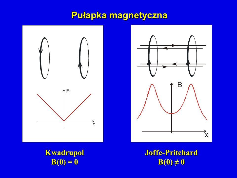 Pułapka magnetyczna Kwadrupol B(0) = 0 Joffe-Pritchard B(0) ≠ 0
