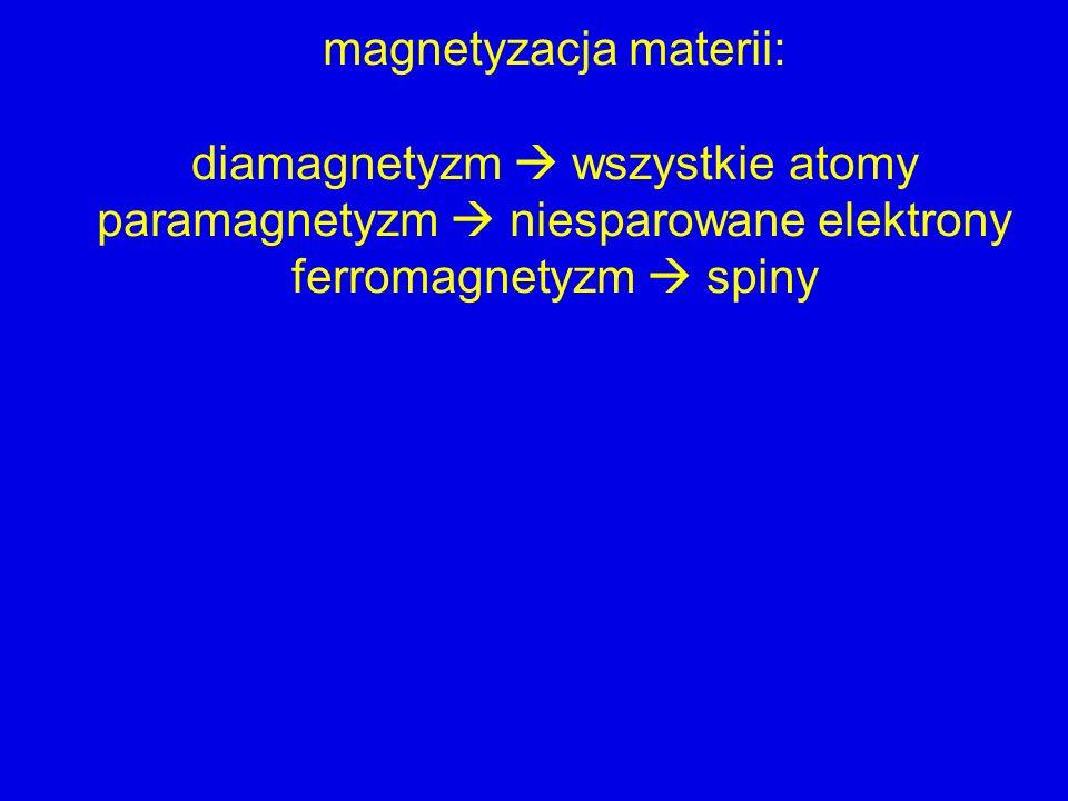 magnetyzacja materii: diamagnetyzm  wszystkie atomy