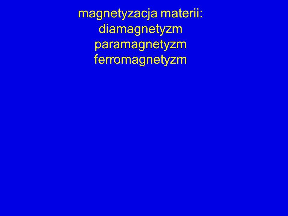 magnetyzacja materii: