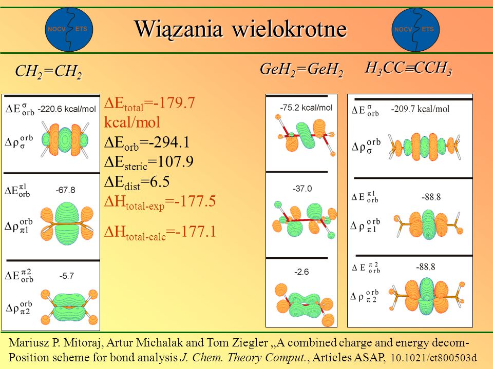 Wiązania wielokrotne GeH2=GeH2 H3CCCCH3 CH2=CH2 Etotal=-179.7
