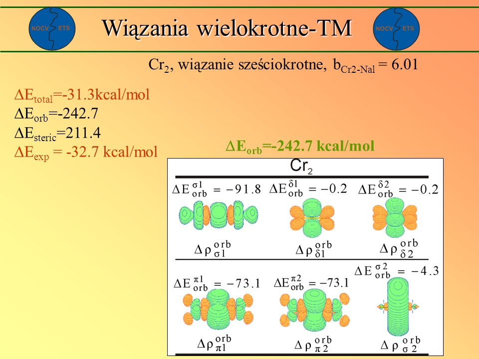 Wiązania wielokrotne-TM
