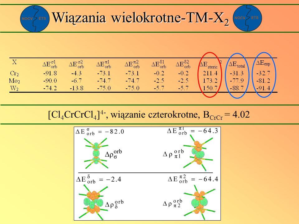 Wiązania wielokrotne-TM-X2