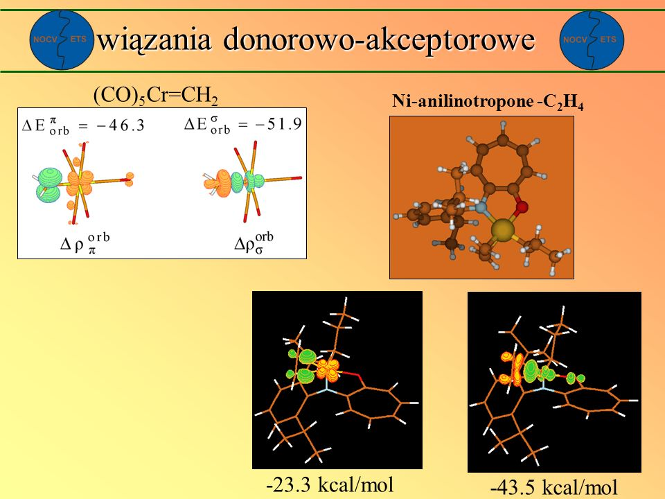 wiązania donorowo-akceptorowe