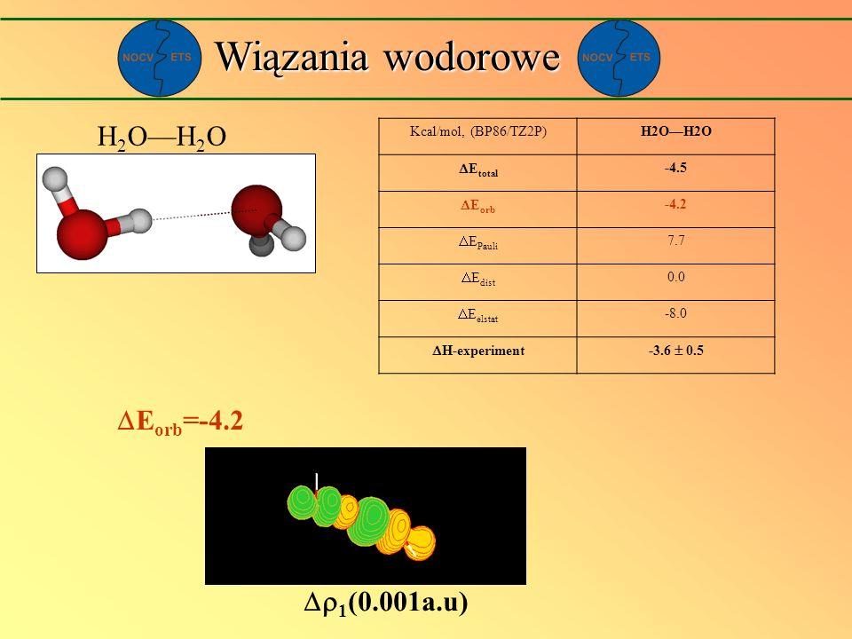 Wiązania wodorowe H2O—H2O Eorb=-4.2 1(0.001a.u)