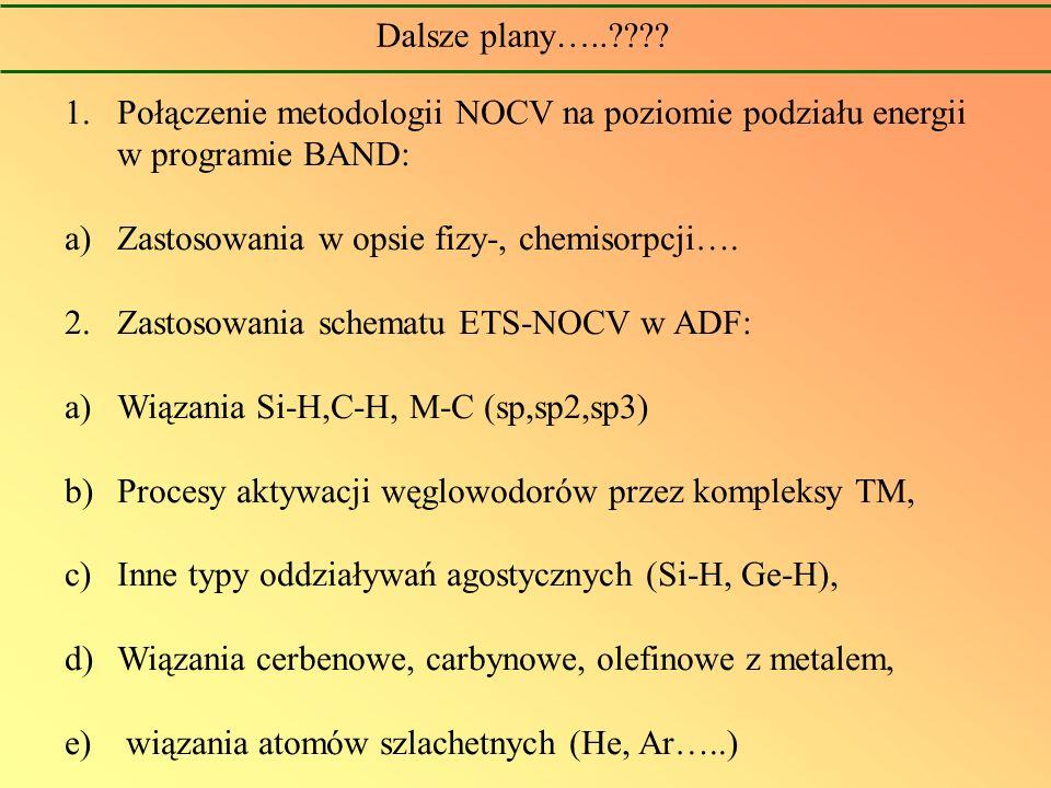 Dalsze plany….. Połączenie metodologii NOCV na poziomie podziału energii. w programie BAND: Zastosowania w opsie fizy-, chemisorpcji….