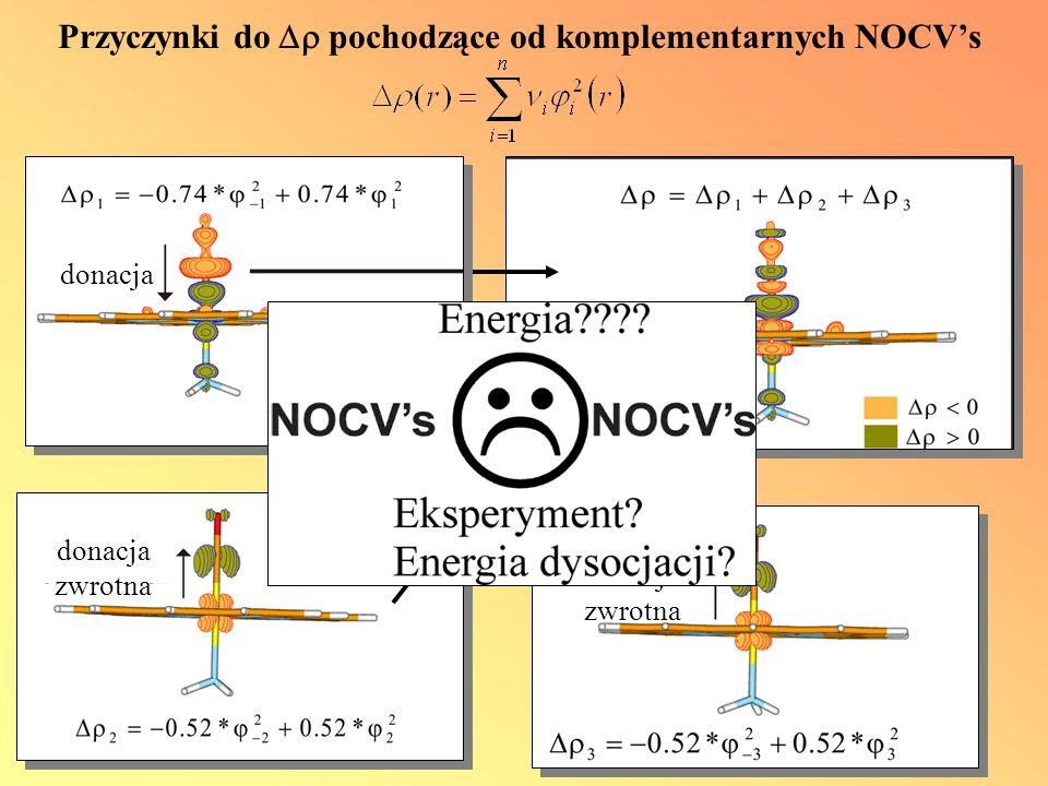 Przyczynki do  pochodzące od komplementarnych NOCV's