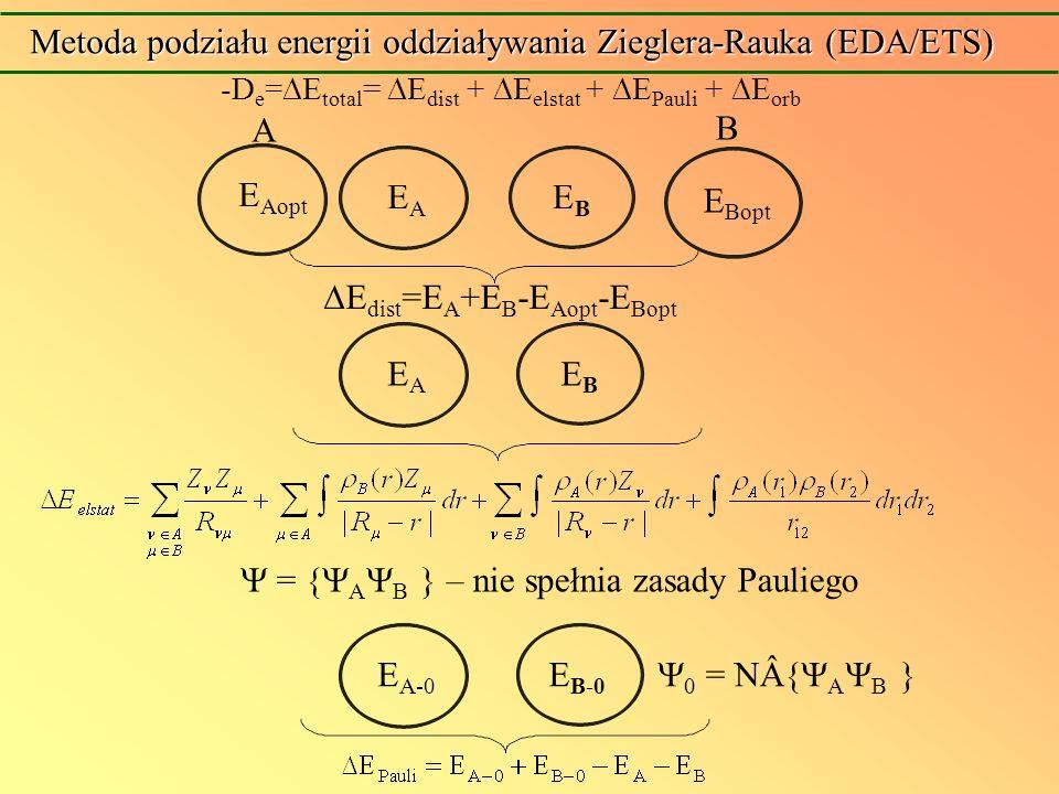 Metoda podziału energii oddziaływania Zieglera-Rauka (EDA/ETS)
