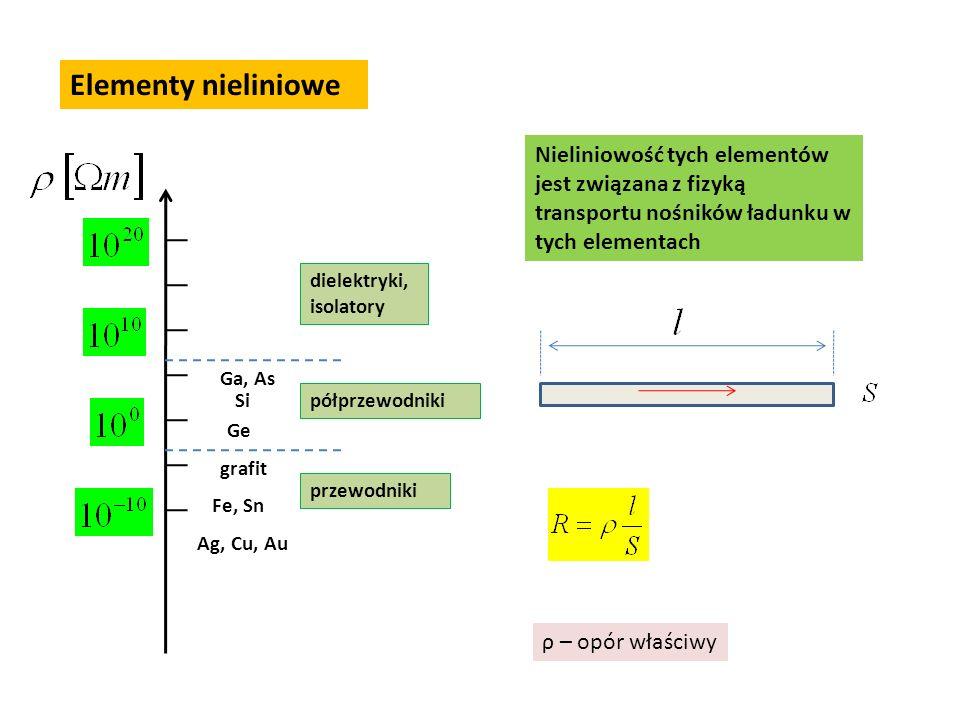 Elementy nieliniowe Nieliniowość tych elementów jest związana z fizyką transportu nośników ładunku w tych elementach.