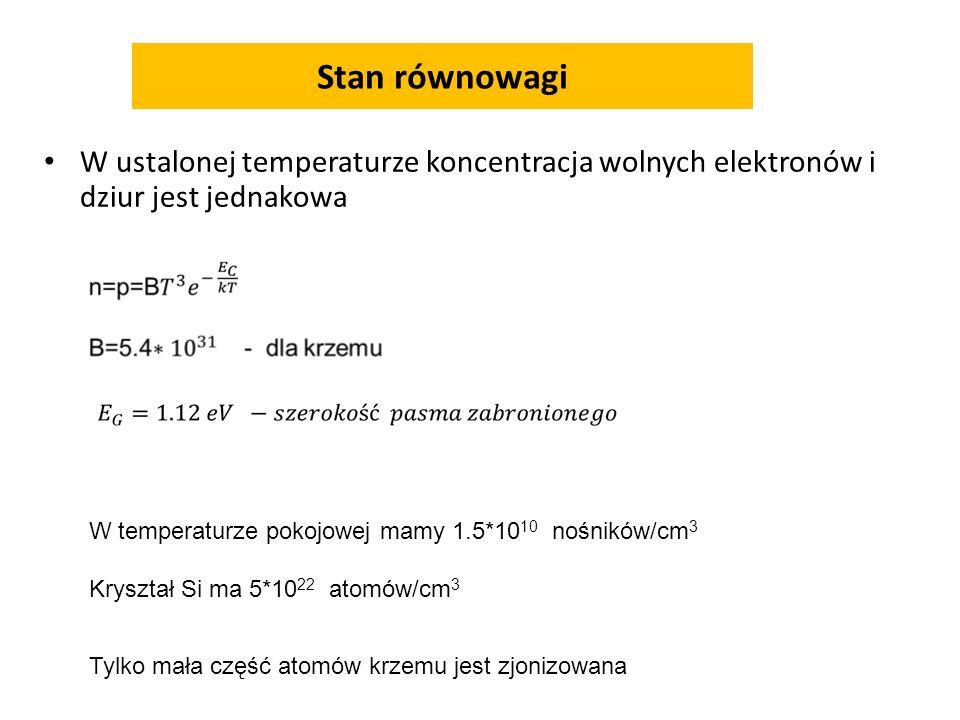 Stan równowagi W ustalonej temperaturze koncentracja wolnych elektronów i dziur jest jednakowa.