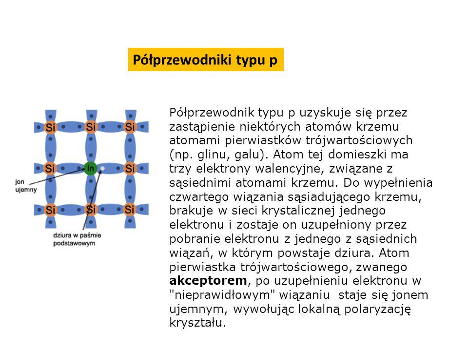 Półprzewodniki typu p