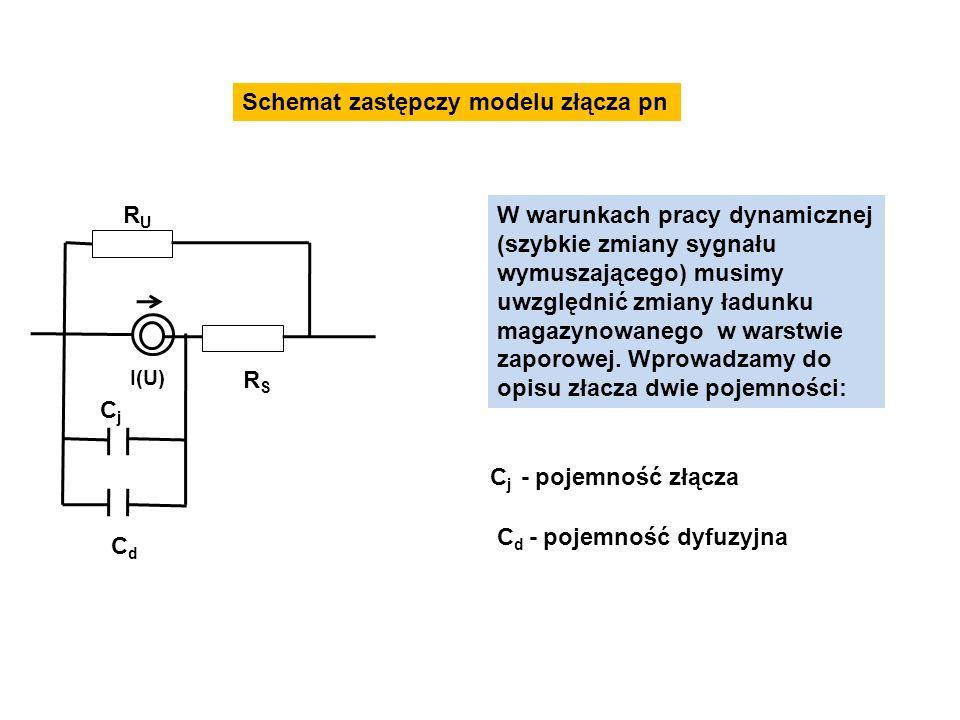 I(U) Schemat zastępczy modelu złącza pn RU RS Cj Cd