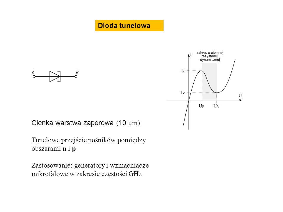 Dioda tunelowa Cienka warstwa zaporowa (10 μm) Tunelowe przejście nośników pomiędzy obszarami n i p.