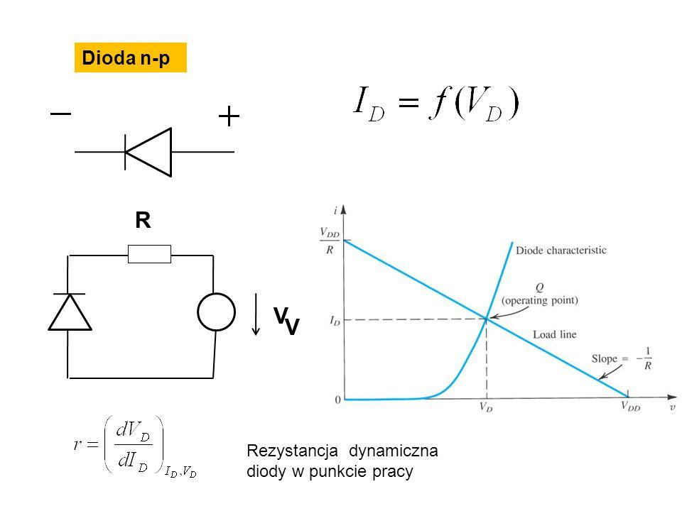 Dioda n-p V R Rezystancja dynamiczna diody w punkcie pracy