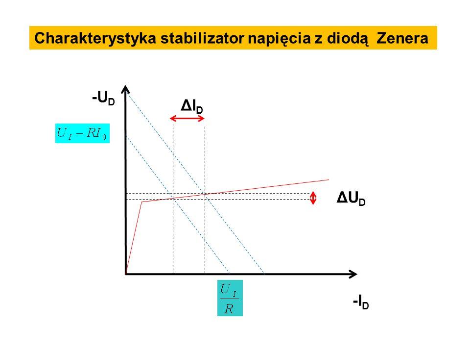 Charakterystyka stabilizator napięcia z diodą Zenera