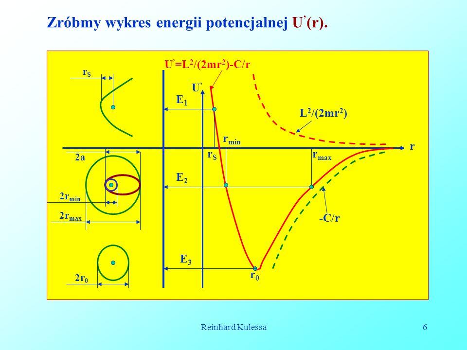 Zróbmy wykres energii potencjalnej U'(r).
