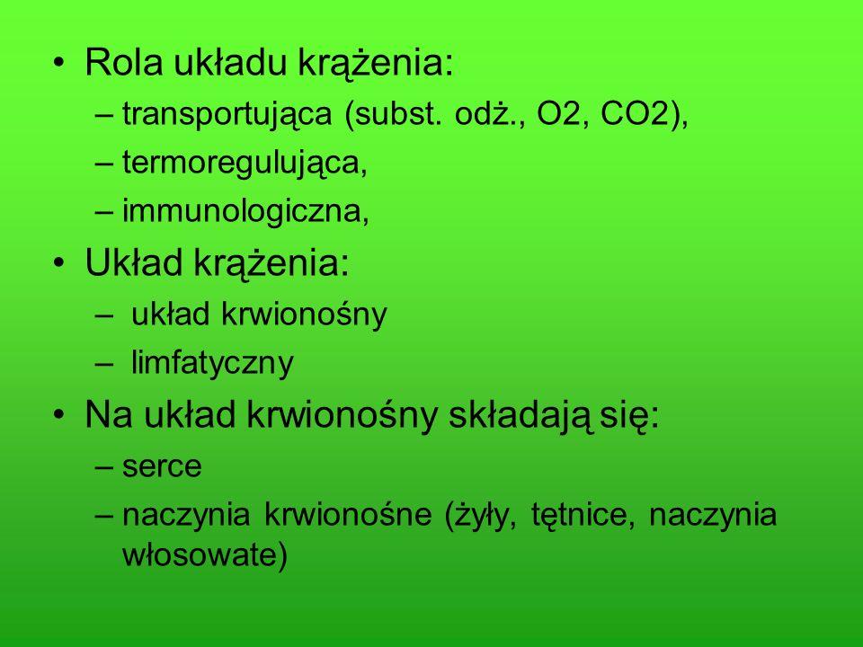 Na układ krwionośny składają się: