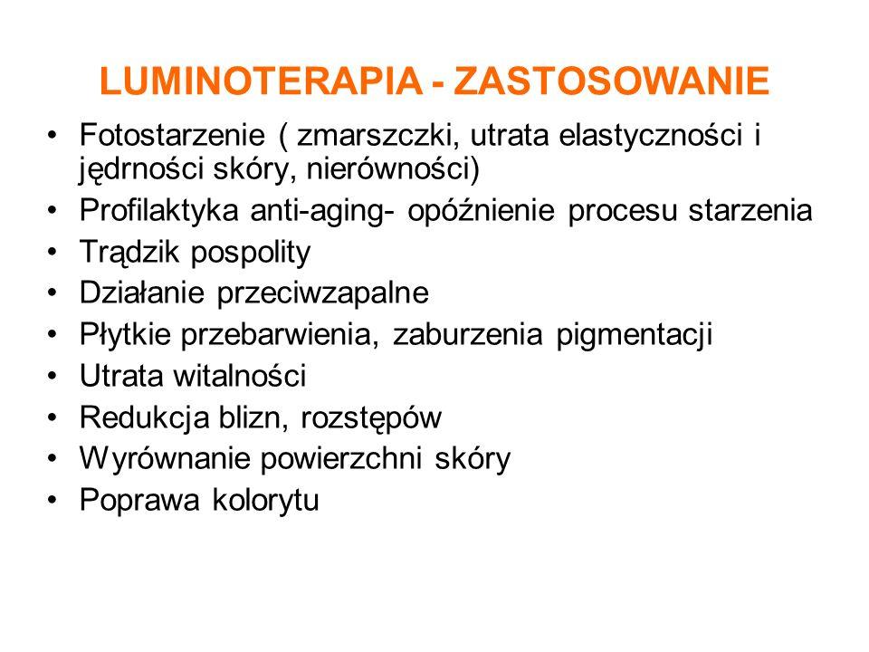 LUMINOTERAPIA - ZASTOSOWANIE
