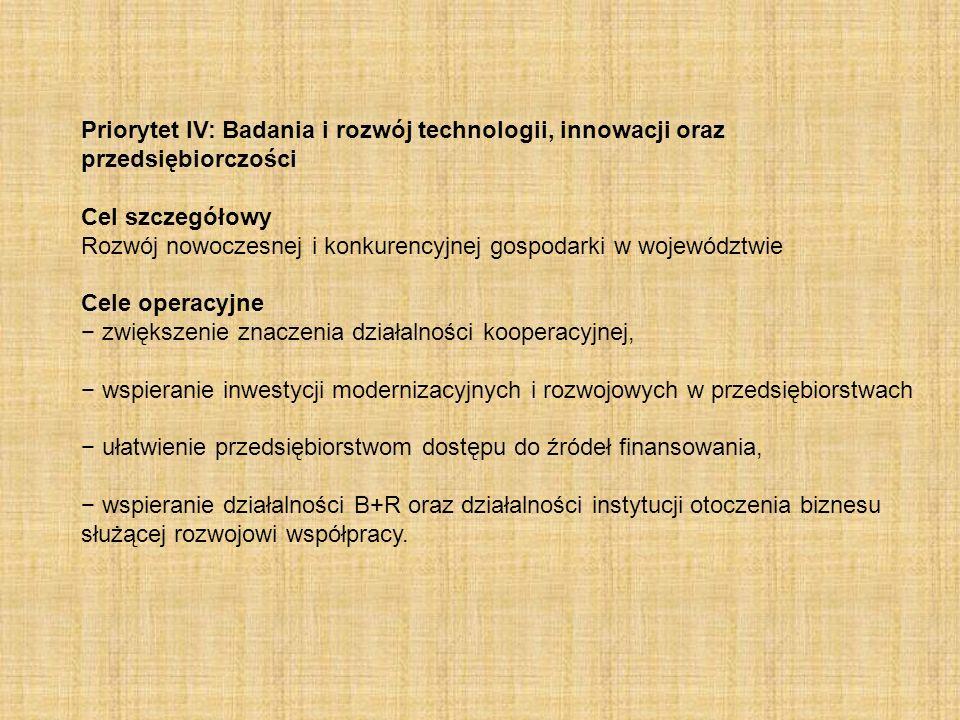 Priorytet IV: Badania i rozwój technologii, innowacji oraz przedsiębiorczości