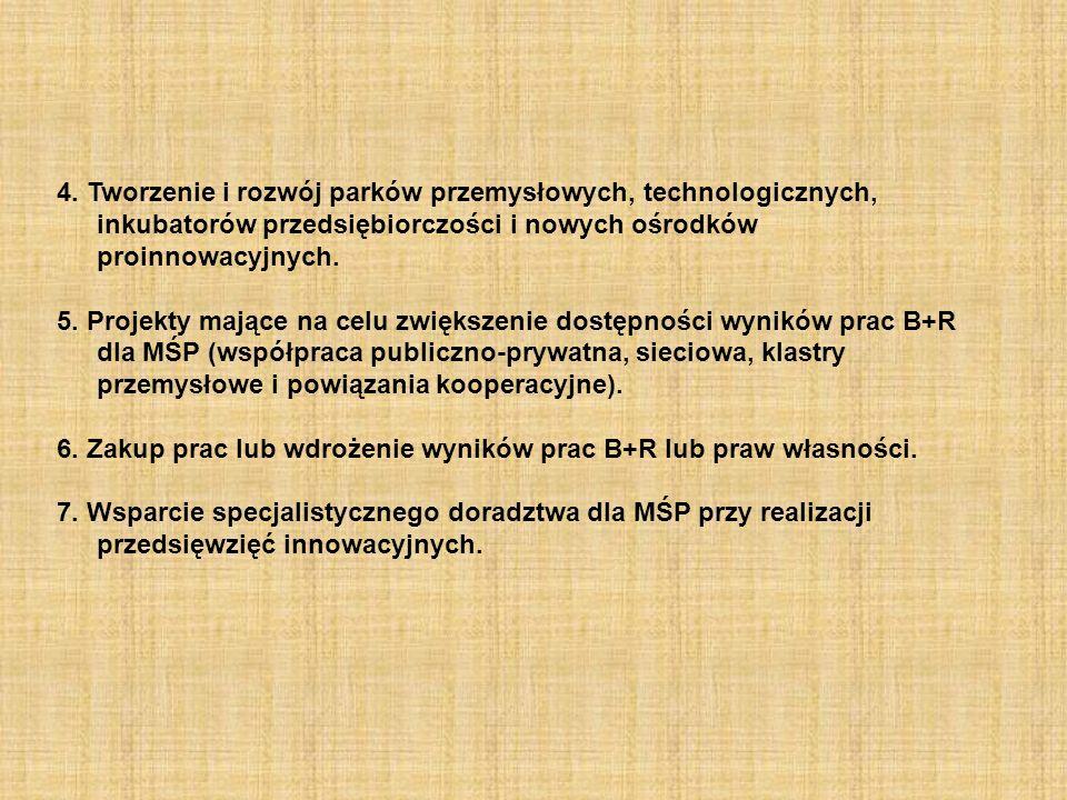4. Tworzenie i rozwój parków przemysłowych, technologicznych, inkubatorów przedsiębiorczości i nowych ośrodków proinnowacyjnych.