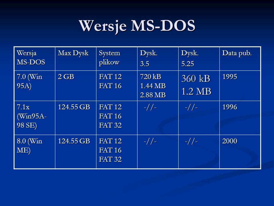 Wersje MS-DOS 360 kB 1.2 MB Wersja MS-DOS Max Dysk System plikow Dysk.
