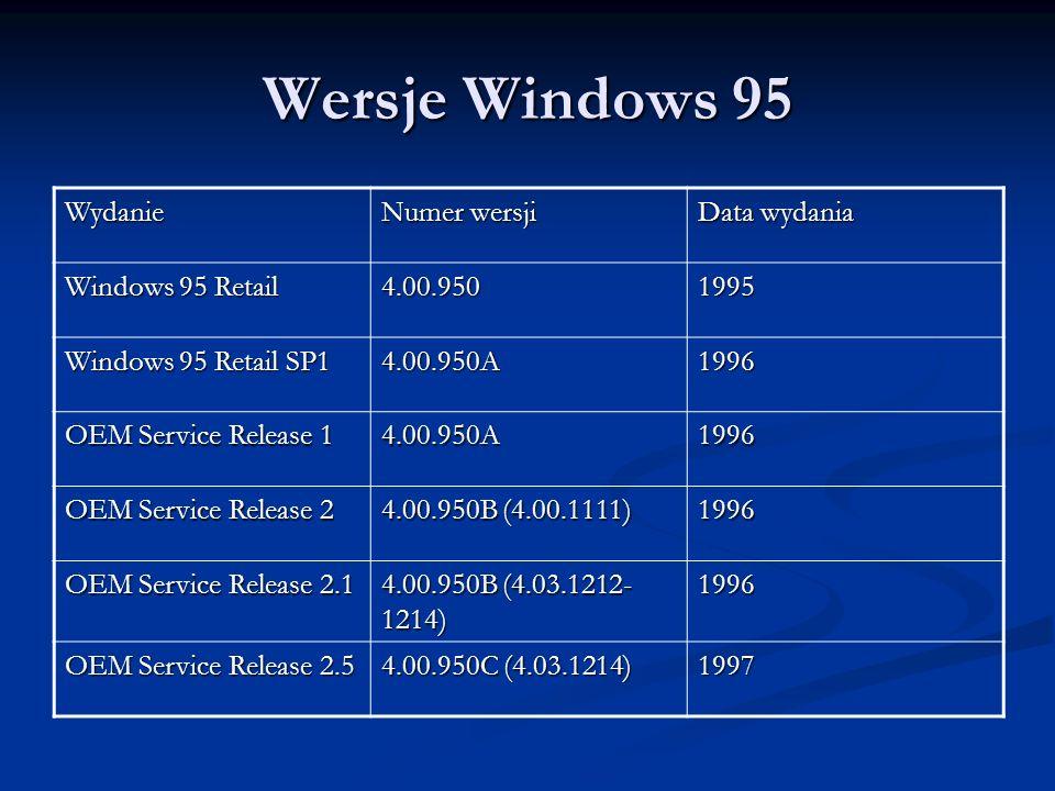 Wersje Windows 95 Wydanie Numer wersji Data wydania Windows 95 Retail