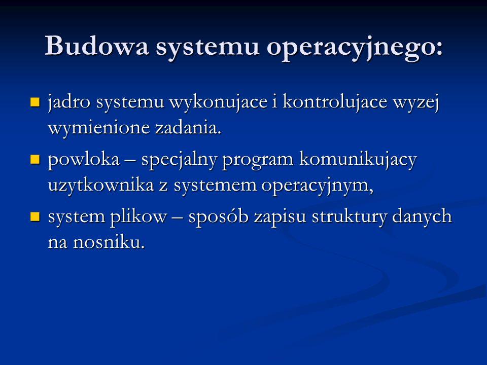 Budowa systemu operacyjnego: