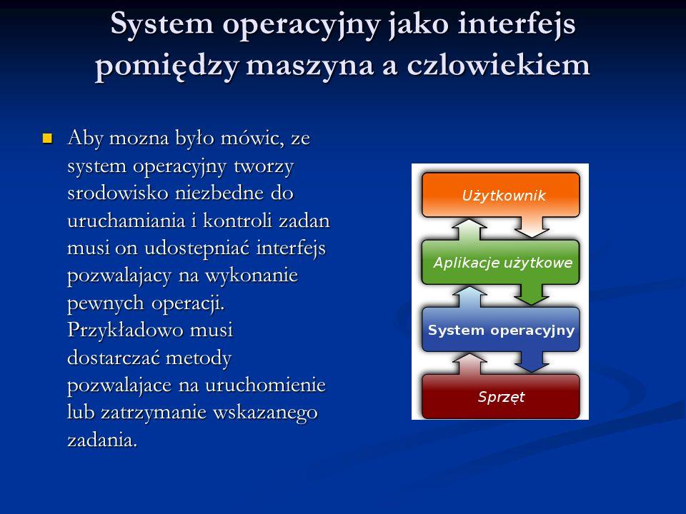 System operacyjny jako interfejs pomiędzy maszyna a czlowiekiem