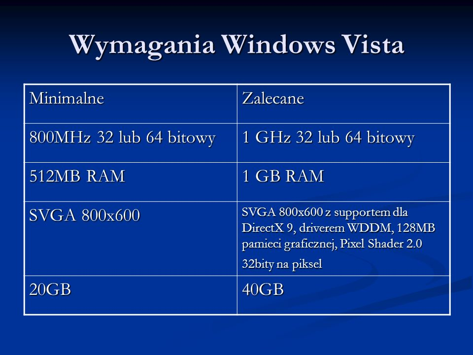 Wymagania Windows Vista