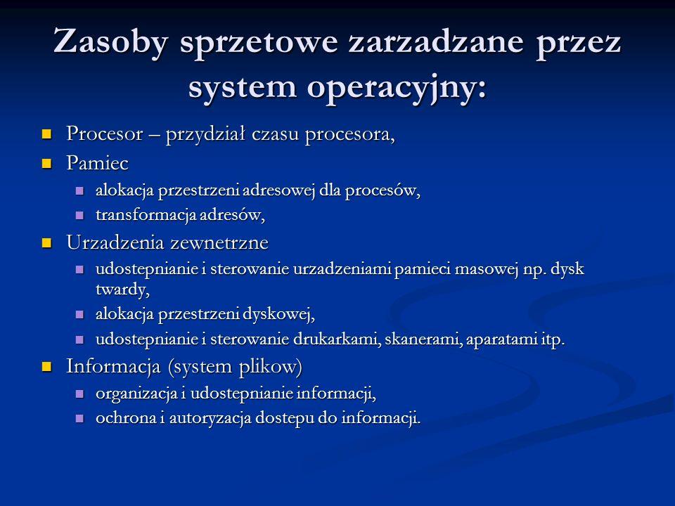 Zasoby sprzetowe zarzadzane przez system operacyjny: