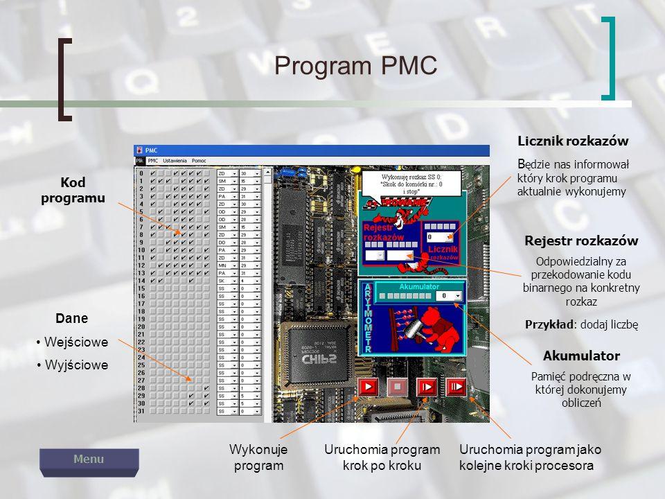 Program PMC Licznik rozkazów