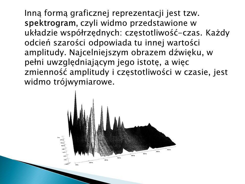 Inną formą graficznej reprezentacji jest tzw