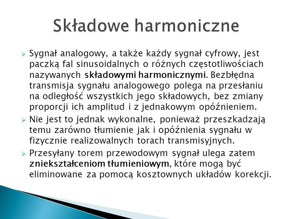 Składowe harmoniczne