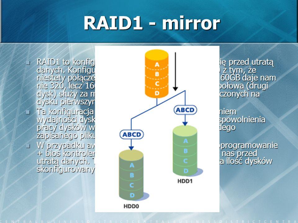 RAID1 - mirror