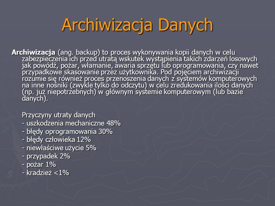 Archiwizacja Danych