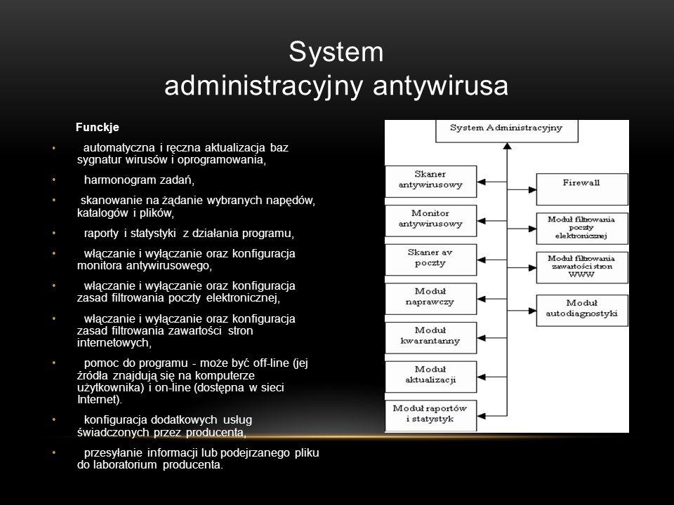 System administracyjny antywirusa
